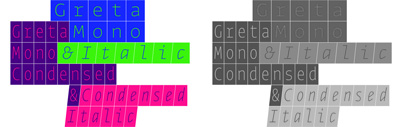 Greta Mono' a fixed-width font family in an unprecedented ten weights and two widths.