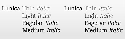 Italics were added to Lunica by @olofch