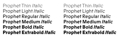 @abcdinamo released Prophet. It comes with 6 weights + italics.