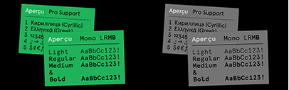 Aperçu updated with further language support (Greek)' improved spacing' etc. And Light and Medium weights were added to Aperçu Mono.