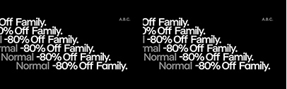 ABC Normal by Miguel Hernández and Tania Chacana. ABC Normal Family is 80% off until December 28.