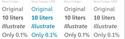 Neue Frutiger 1450: one of the first fonts to conform to the new German standard on legibility of texts.