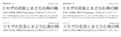 Fontworks released 筑紫新聞明朝-LB (Tsukushi Shimbun Mincho-LB) and Pro/ProN version of スキップ (Skip).